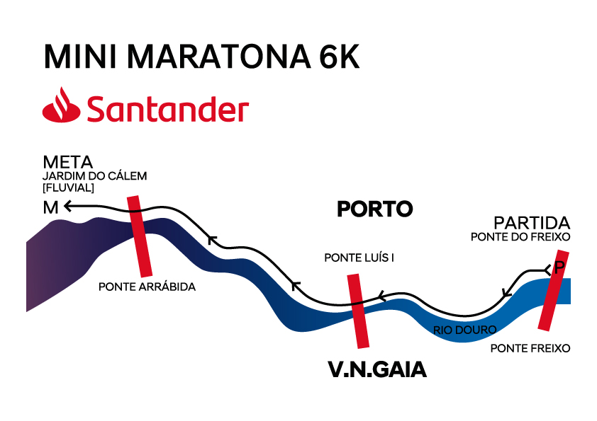 Трасса забега на 6 км в рамках Полумарафона в Порту (Hyundai Meia Maratona do Porto) 2020