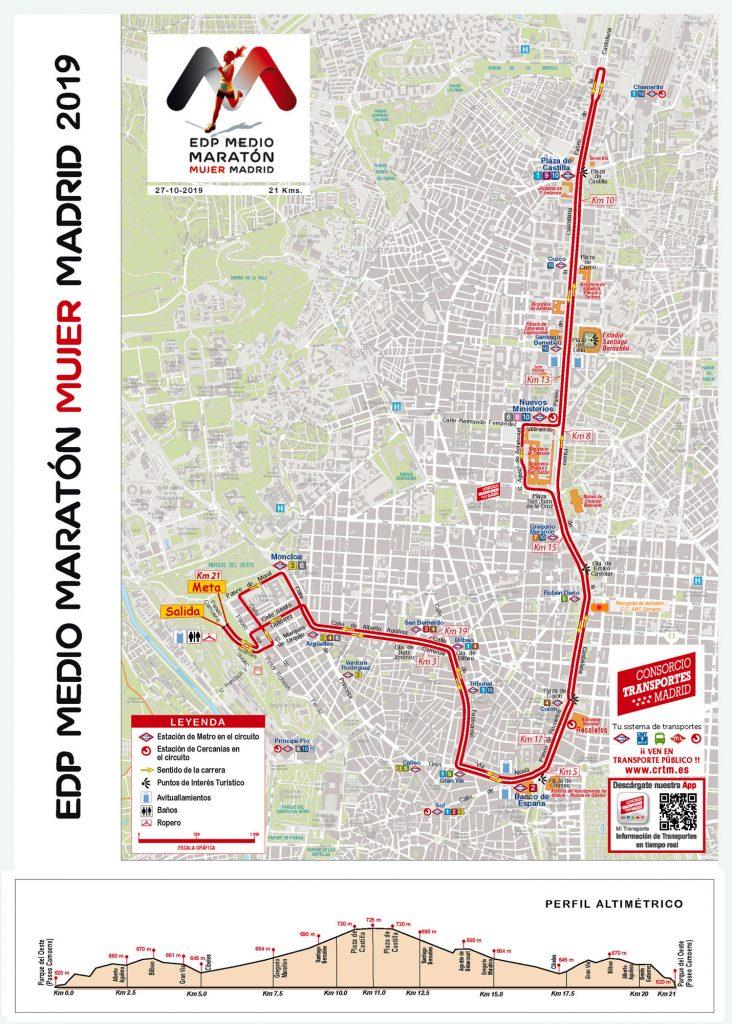 Трасса Мадридского женского полумарафона (EDP Medio Maratón de la Mujer de Madrid) 2019 с профилем высот