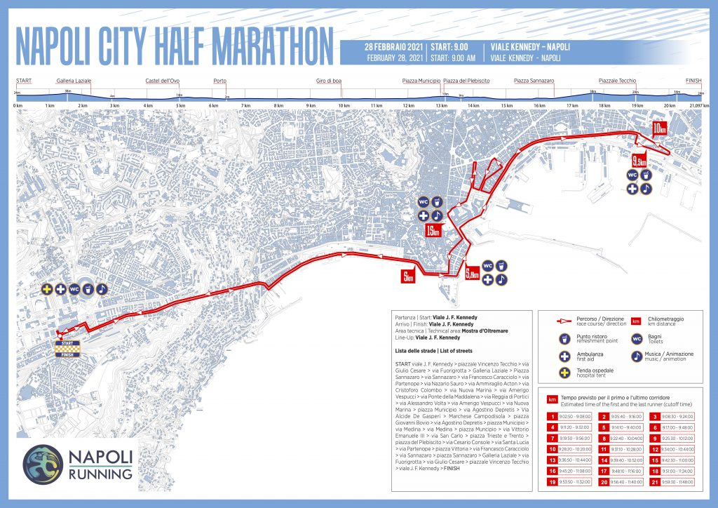 Course of the Naples Half Marathon (Napoli City Half Marathon) 2021