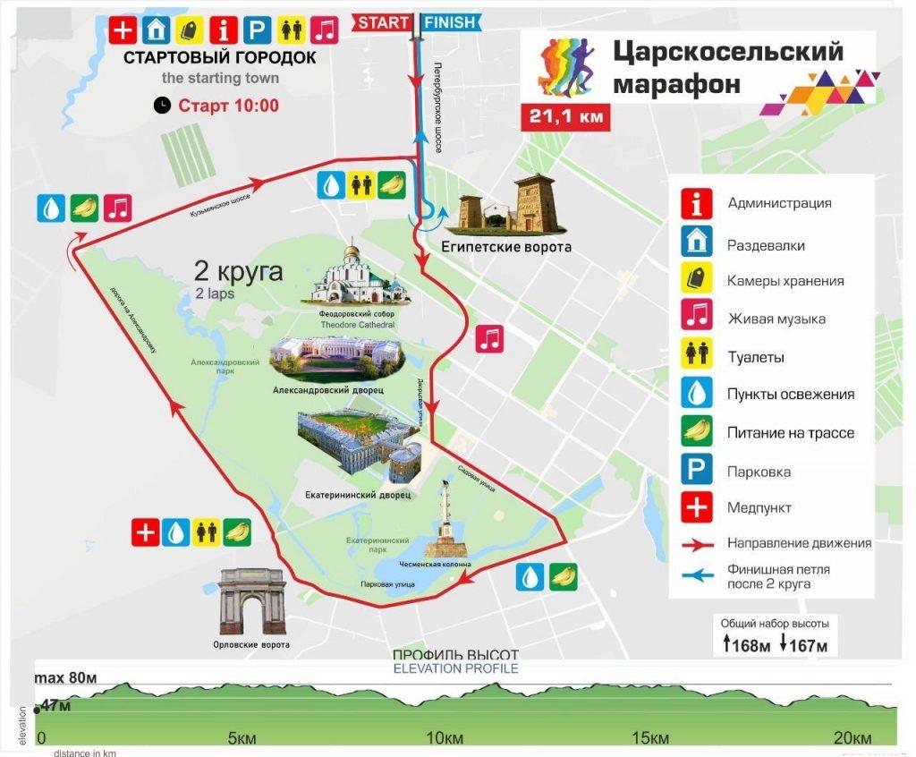 Трасса Царскосельского полумарафона 2020 с профилем высот