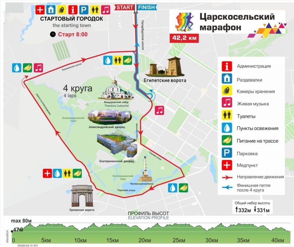 Трасса Царскосельского марафона (Царскосельский Марафон) 2020 с профилем высот
