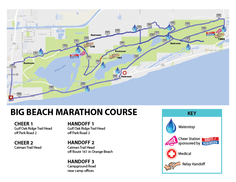 Course of the Big Beach Marathon 2021