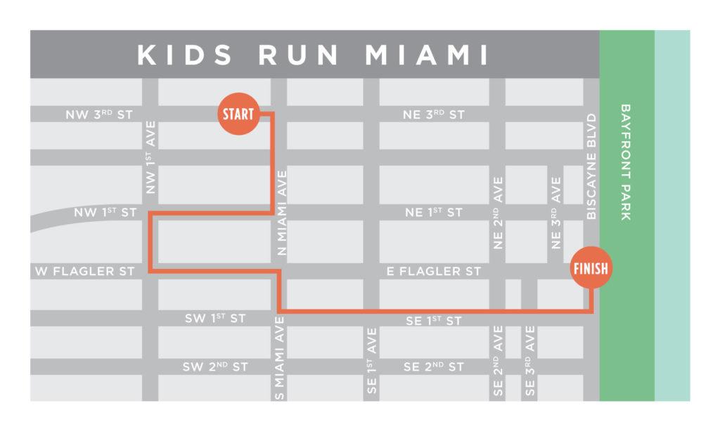 Course of the Kids Race, Miami Marathon 2021