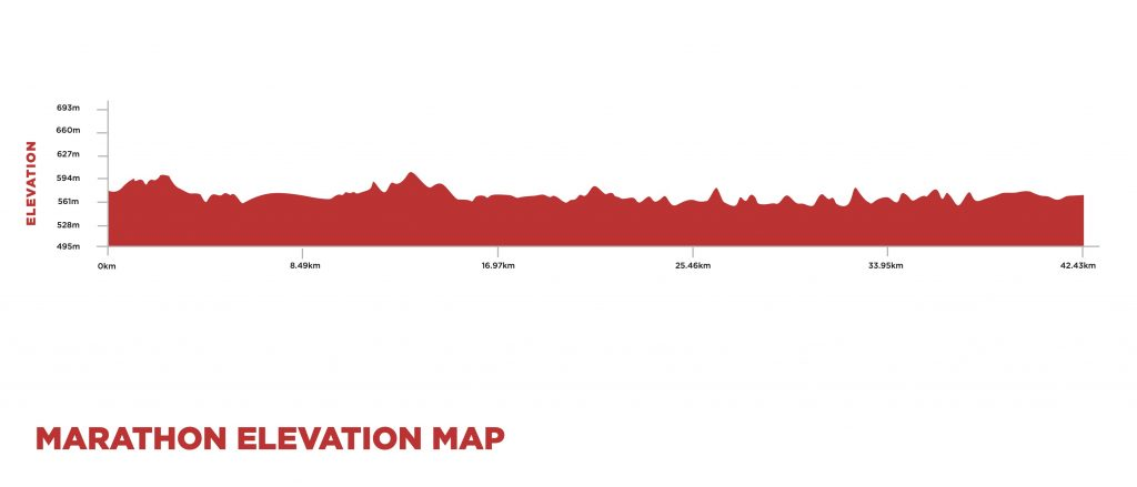 Elevation map of the Canberra Marathon (The Canberra Times Marathon Festival) 2021