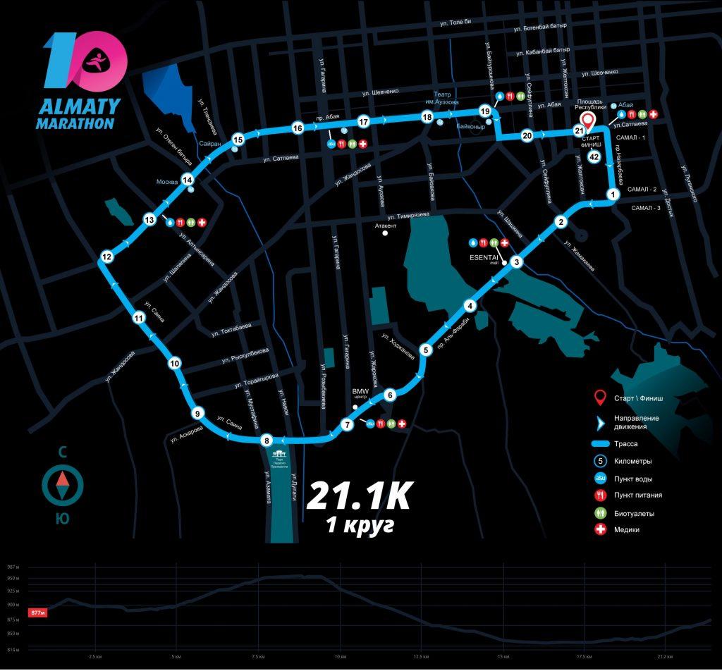 Трасса Алматинского полумарафона 2021