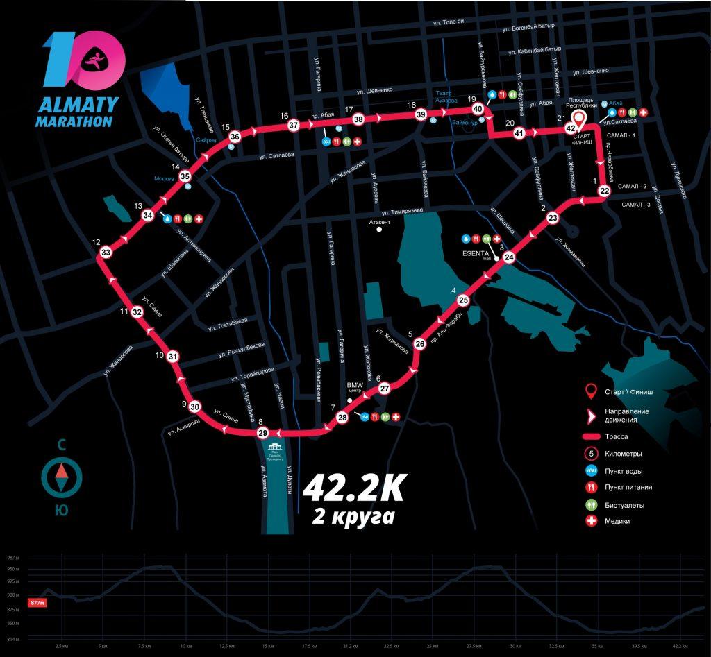Трасса Алматинского марафона (Алматы Марафоны) 2021 с профилем высот